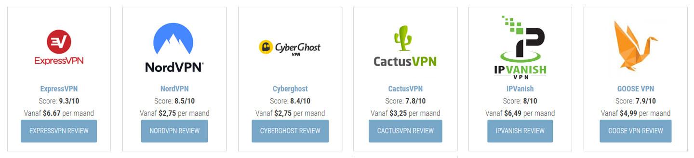 VPN aanbieders
