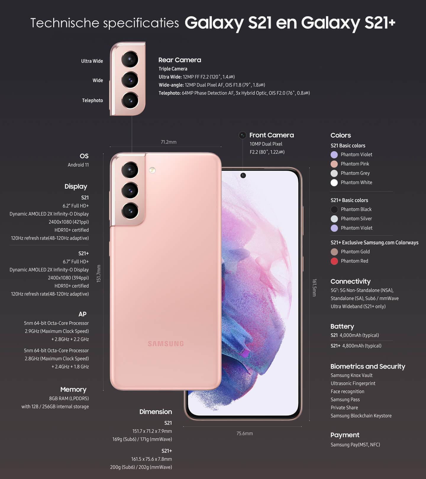 Verschillen Galaxy S21 Plus